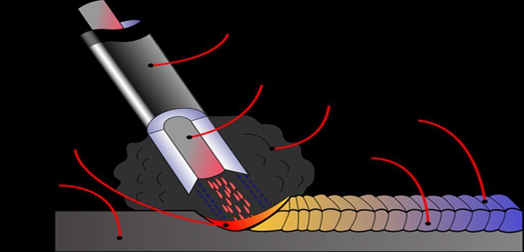 quien descubrio el titanio, electrodos de soldadura, aws soldadura, soldar titanio, soldadura de titanio, curso de soldadura, aleaciones de titanio, soldadura smd, soldadura para titanio,